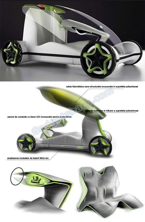 Envisag - Your Car In 2030
