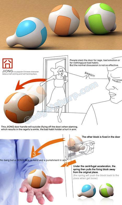 Jiong Doorknobs