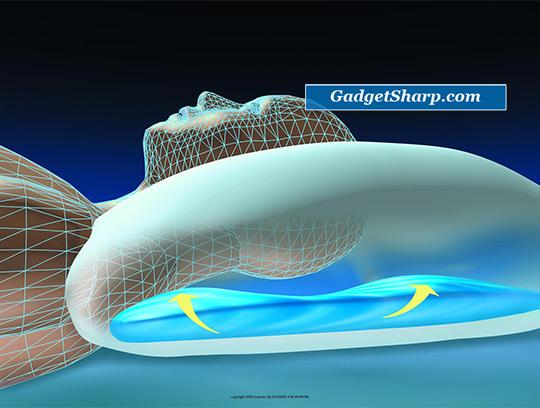 Mediflow Waterbase Pillow Pillows For Neck Pain
